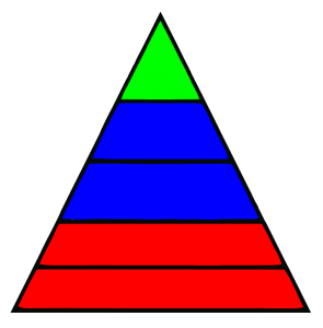 Cognitive-Principle-Matrix-Pyramid
